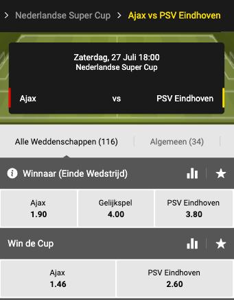Nederlandse Supercup odds Ajax - PSV