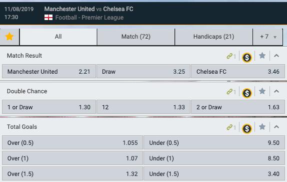 Manchester United tegen Chelsea met Odds Premier League