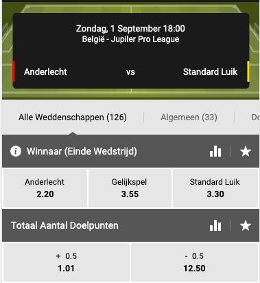 Anderlecht - Standard gokken odds