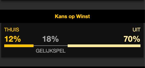 Bekijk de odds voor te gokken op Schotland - Belgie.