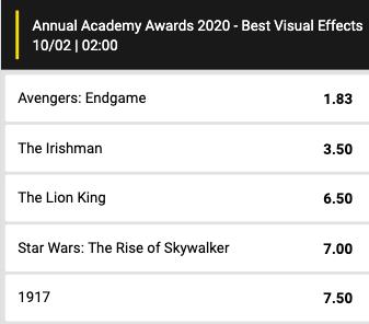 Grootste kanshebbers Oscars voor beste Special effects