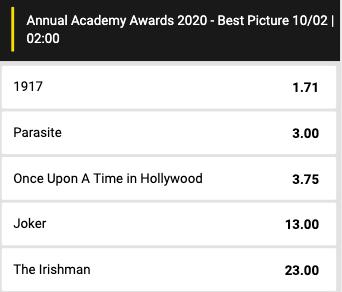 De Oscars favorieten voor Best Motion Picture bij BetFIRST