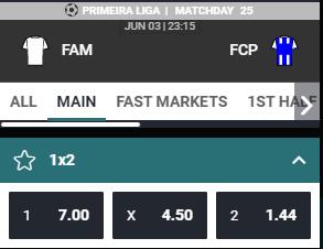 B-bets odds Famalicao tegen FC Porto