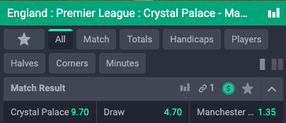 Crystal Palace Manchester United odds