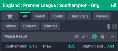© Southampton Brighton Hove odds Premier League