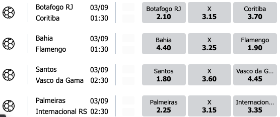 brasil serie a odds 03092020 simplecasino