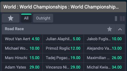 Bekijk de odds van de favorieten voor het WK wielrennen in Imola in 2020