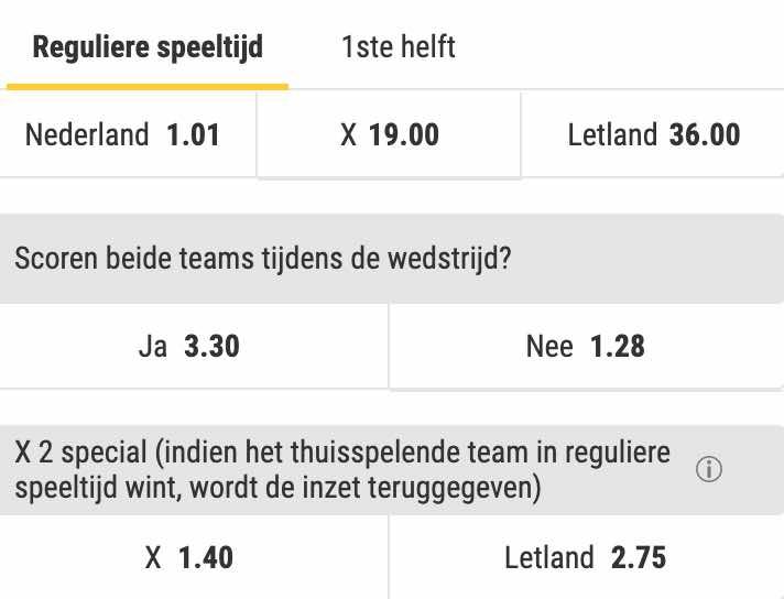 Nederland - Letland odds WK kwalificatie