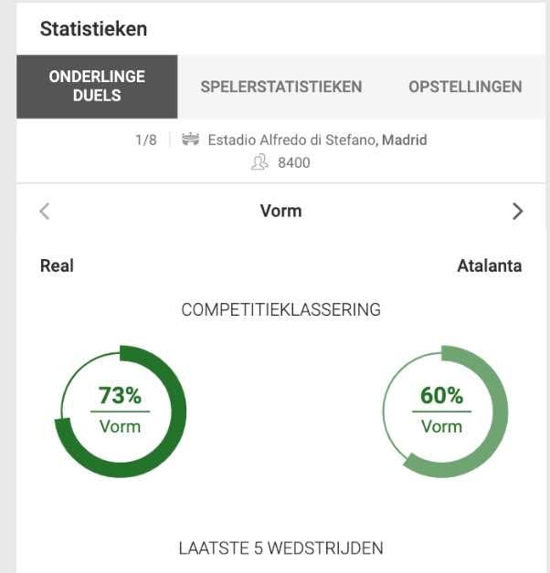 Real Madrid Atalanta vorm in de Champions League