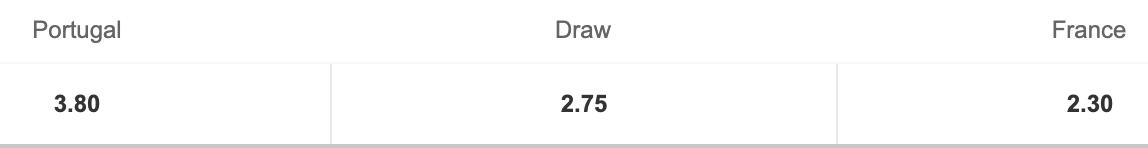 De Betway odds bij Frankrijk Portugal EK groep F