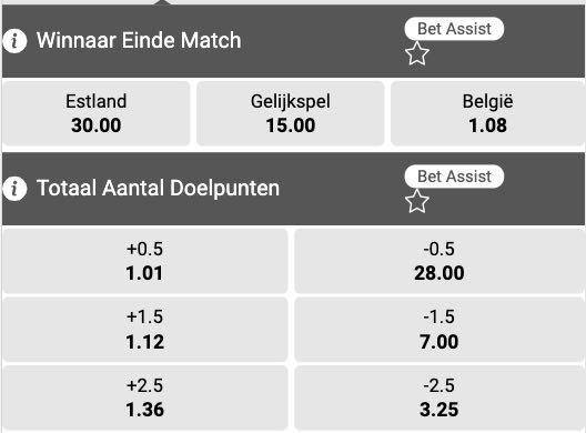 Wedden op Belgie - Estland WK kwalificatie odds